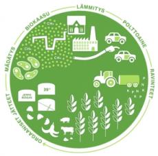 Alavuden biokaasuhanke järjestää tutustumismatkan biokaasulaitoksiin Toholammille ja Jepualle keskiviikkona 11.11.2020.